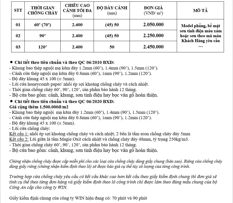 Bảng báo giá cửa thép chống cháy mới nhất năm 2021