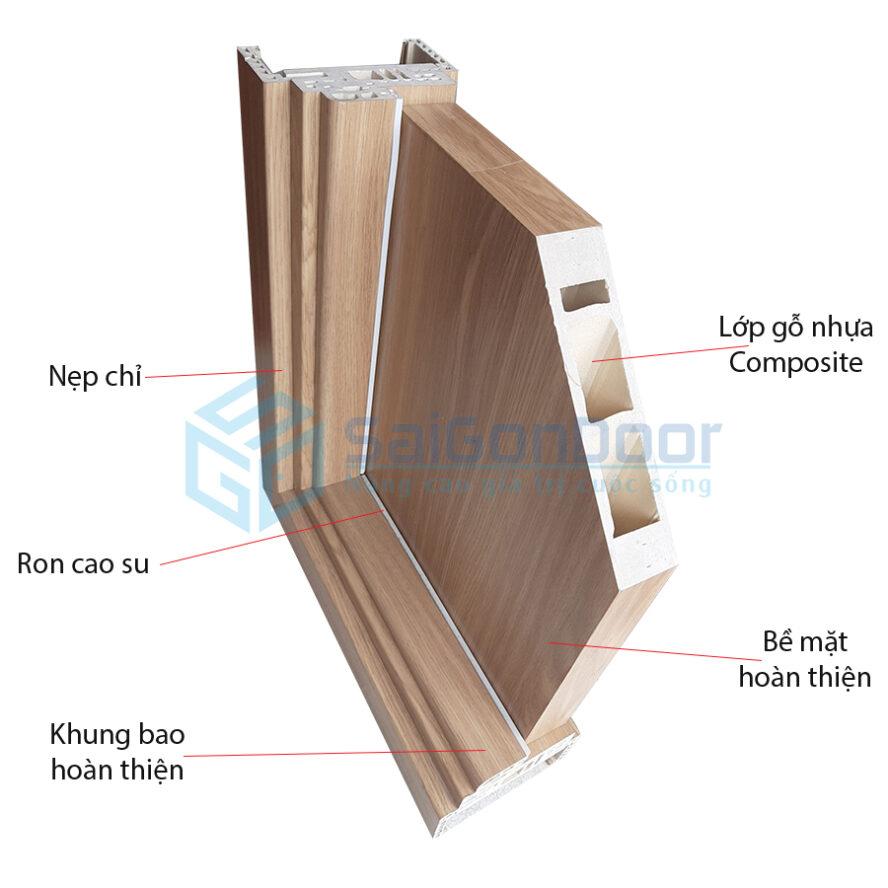 Mặt cắt lớp cấu tạo cửa nhựa gỗ cao cấp tại SaiGonDoor